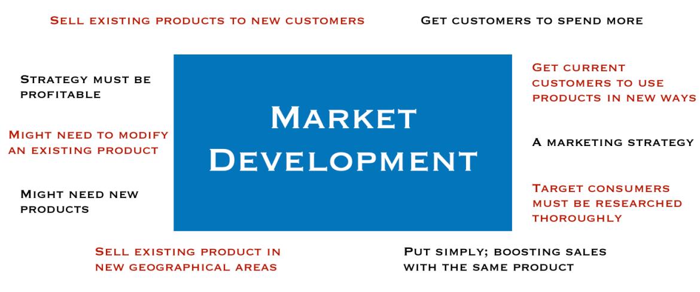 Surat Lamaran Kerja Marketing Development